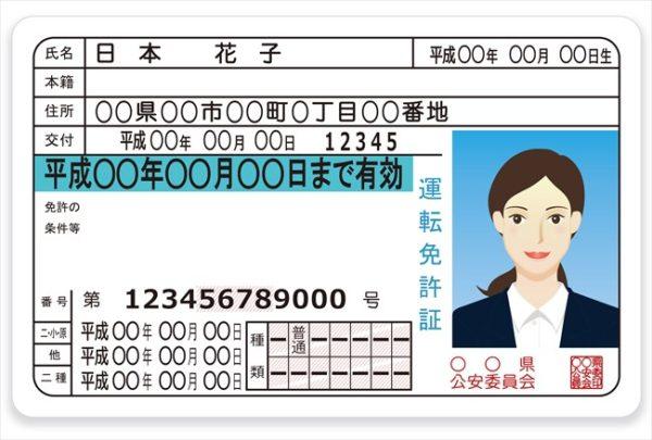 現金化は顔写真付帯の身分証明書が必要不可欠